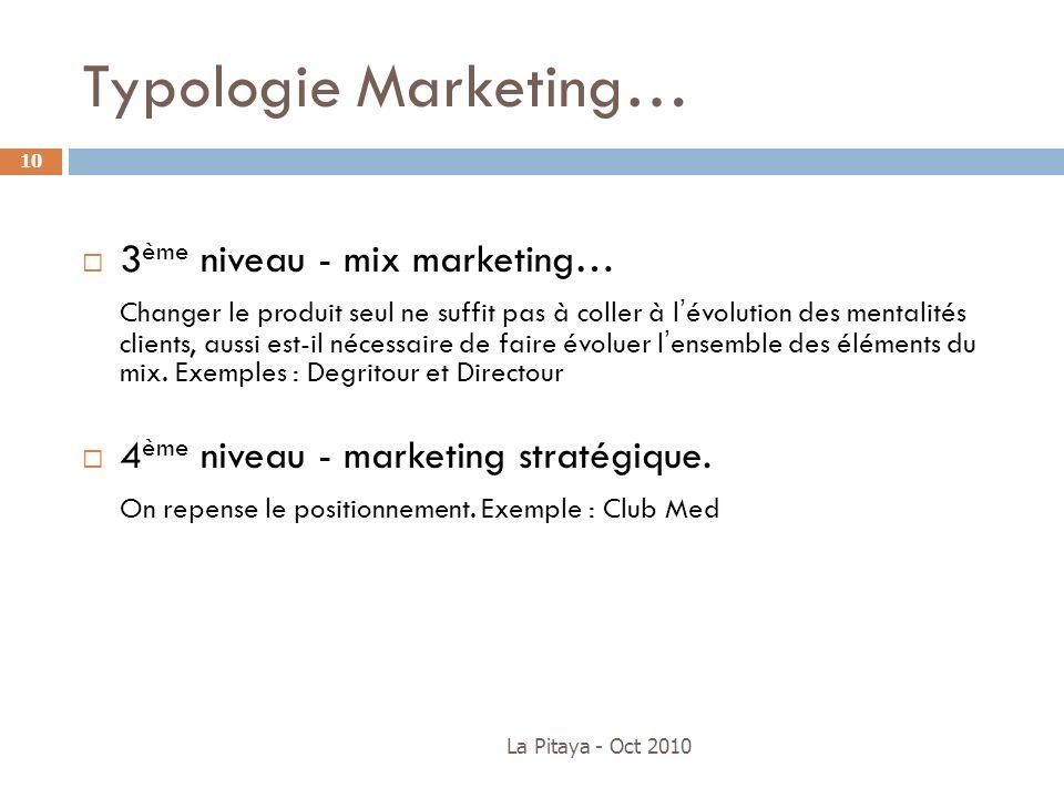 La Pitaya - Oct 2010 10 3 ème niveau - mix marketing… Changer le produit seul ne suffit pas à coller à lévolution des mentalités clients, aussi est-il