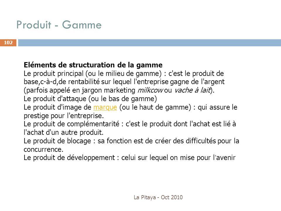 Produit - Gamme La Pitaya - Oct 2010 102 Eléments de structuration de la gamme Le produit principal (ou le milieu de gamme) : c'est le produit de base