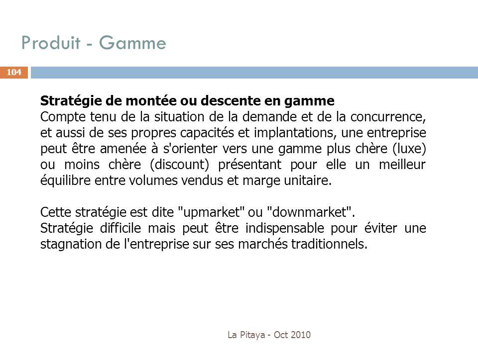 Produit - Gamme La Pitaya - Oct 2010 104 Stratégie de montée ou descente en gamme Compte tenu de la situation de la demande et de la concurrence, et a