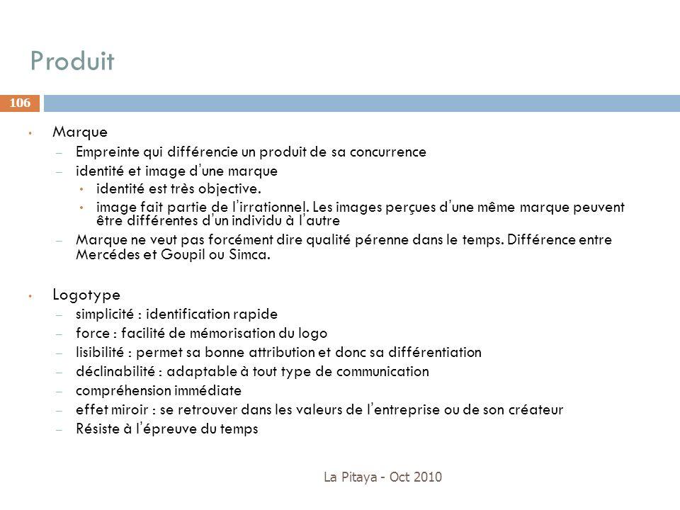 Produit La Pitaya - Oct 2010 106 Marque – Empreinte qui différencie un produit de sa concurrence – identité et image dune marque identité est très obj