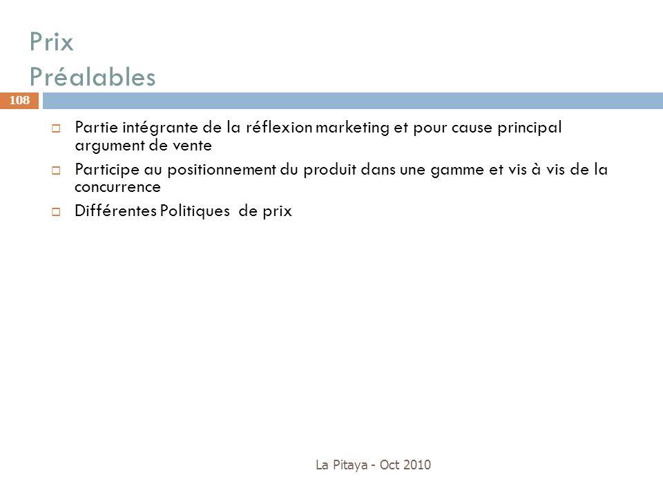 Prix Préalables La Pitaya - Oct 2010 108 Partie intégrante de la réflexion marketing et pour cause principal argument de vente Participe au positionne