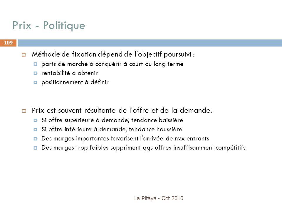 Prix - Politique La Pitaya - Oct 2010 109 Méthode de fixation dépend de lobjectif poursuivi : parts de marché à conquérir à court ou long terme rentab