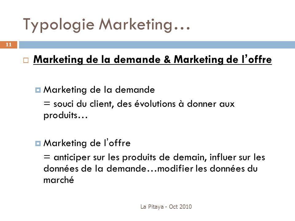 La Pitaya - Oct 2010 11 Marketing de la demande & Marketing de loffre Marketing de la demande = souci du client, des évolutions à donner aux produits…