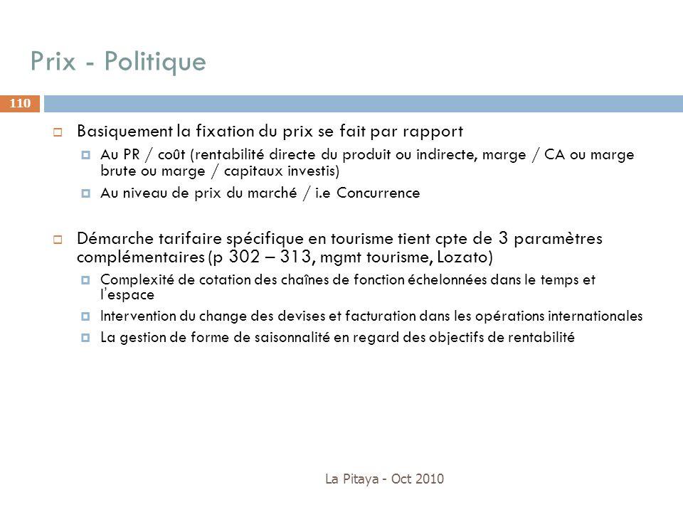 Prix - Politique La Pitaya - Oct 2010 110 Basiquement la fixation du prix se fait par rapport Au PR / coût (rentabilité directe du produit ou indirect