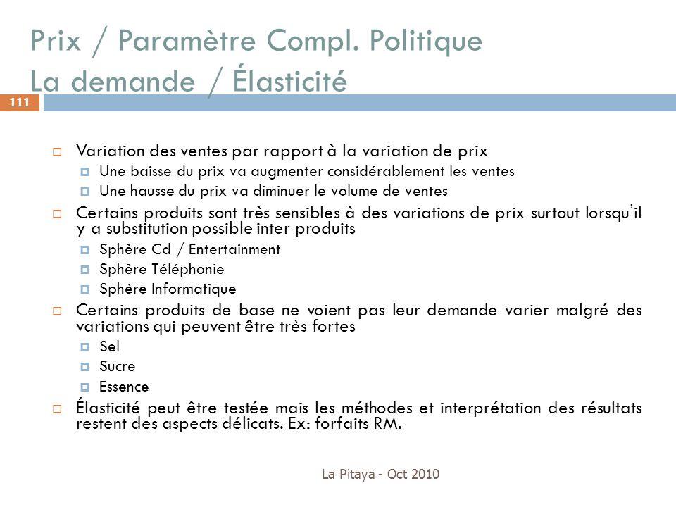 Prix / Paramètre Compl. Politique La demande / Élasticité La Pitaya - Oct 2010 111 Variation des ventes par rapport à la variation de prix Une baisse