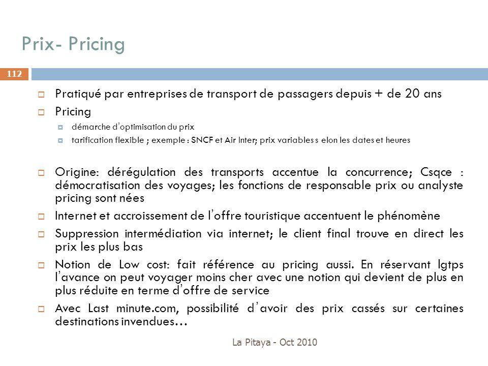 Prix- Pricing La Pitaya - Oct 2010 112 Pratiqué par entreprises de transport de passagers depuis + de 20 ans Pricing démarche doptimisation du prix ta