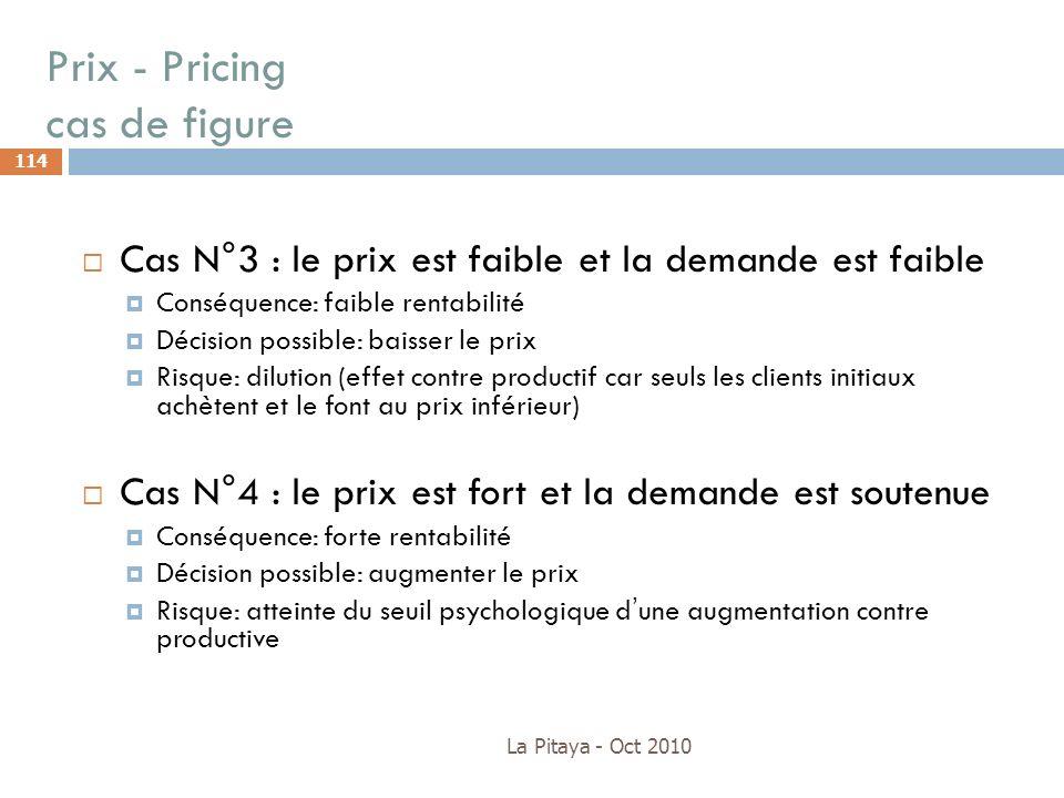 Prix - Pricing cas de figure La Pitaya - Oct 2010 114 Cas N°3 : le prix est faible et la demande est faible Conséquence: faible rentabilité Décision p