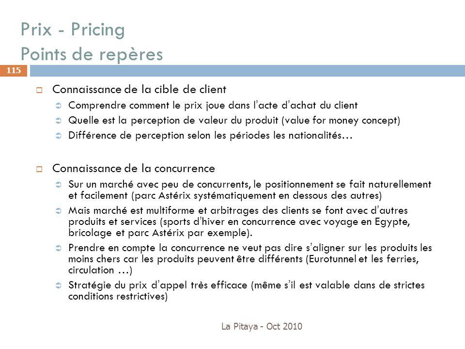 Prix - Pricing Points de repères La Pitaya - Oct 2010 115 Connaissance de la cible de client Comprendre comment le prix joue dans lacte dachat du clie