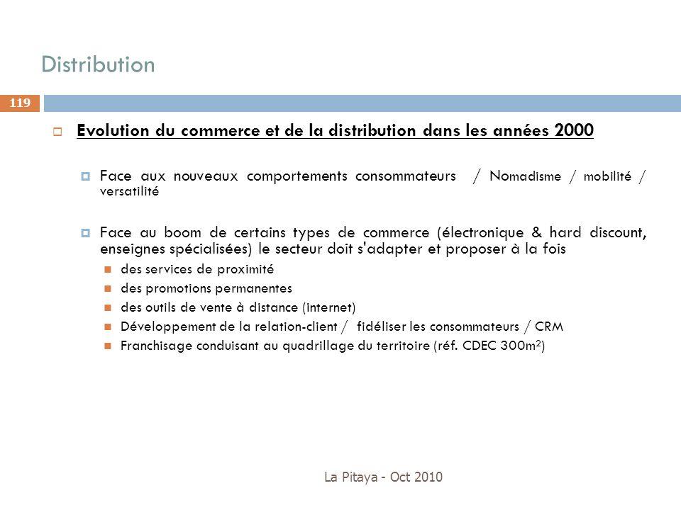 Distribution La Pitaya - Oct 2010 119 Evolution du commerce et de la distribution dans les années 2000 Face aux nouveaux comportements consommateurs /