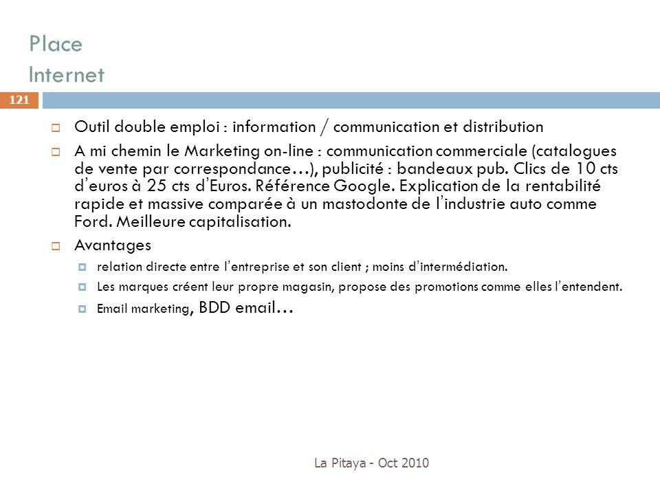 Place Internet La Pitaya - Oct 2010 121 Outil double emploi : information / communication et distribution A mi chemin le Marketing on-line : communica