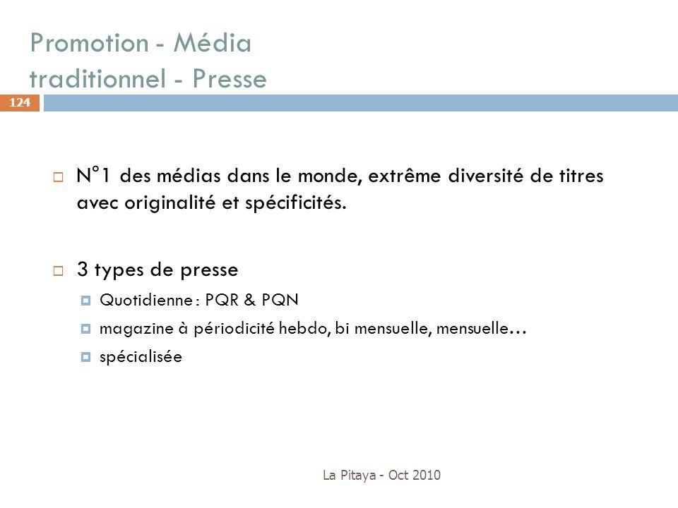 Promotion - Média traditionnel - Presse La Pitaya - Oct 2010 124 N°1 des médias dans le monde, extrême diversité de titres avec originalité et spécifi