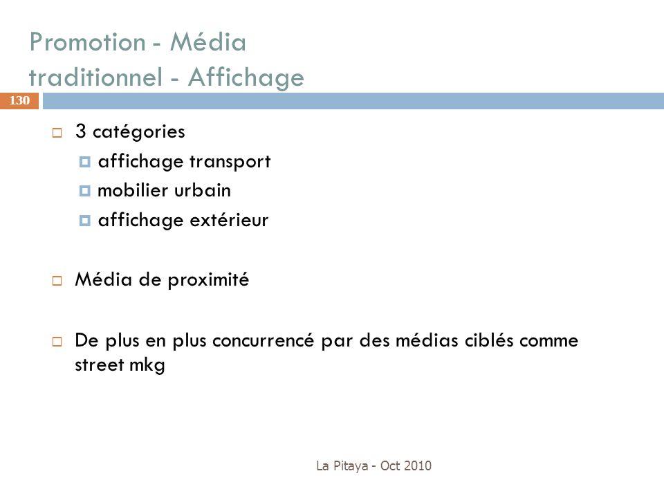 La Pitaya - Oct 2010 130 3 catégories affichage transport mobilier urbain affichage extérieur Média de proximité De plus en plus concurrencé par des m