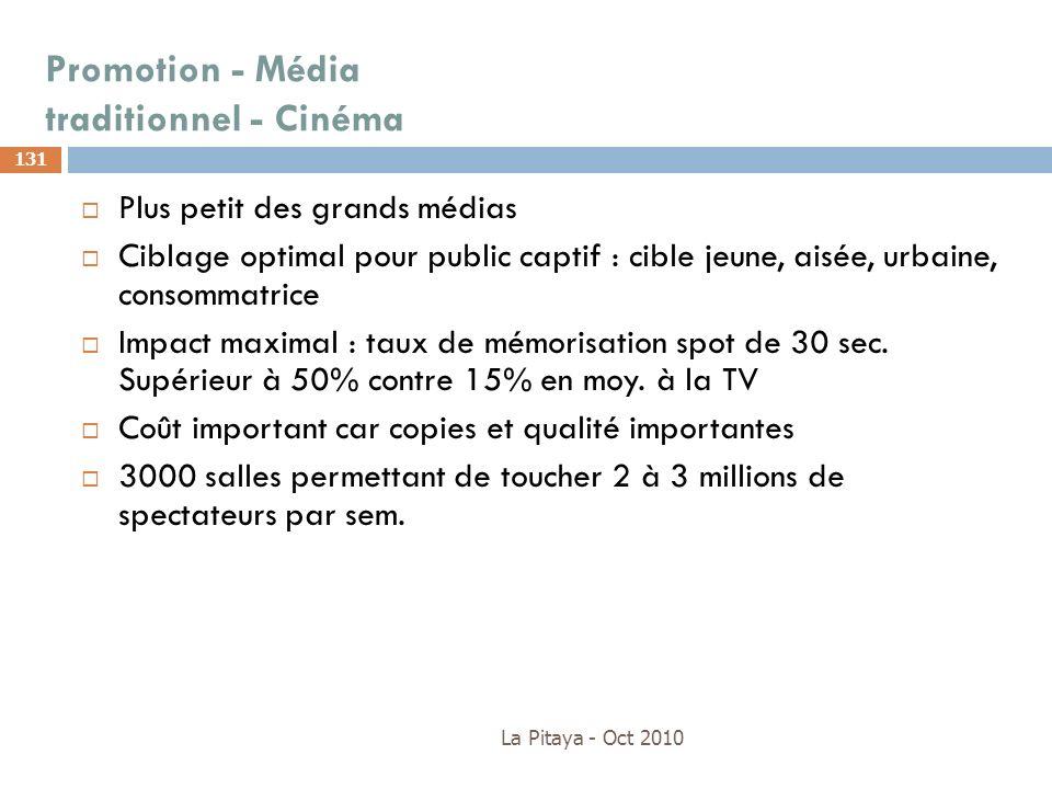 Promotion - Média traditionnel - Cinéma La Pitaya - Oct 2010 131 Plus petit des grands médias Ciblage optimal pour public captif : cible jeune, aisée,