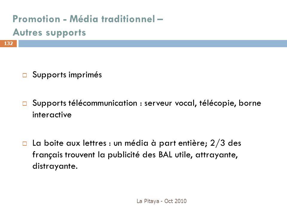 Promotion - Média traditionnel – Autres supports La Pitaya - Oct 2010 132 Supports imprimés Supports télécommunication : serveur vocal, télécopie, bor