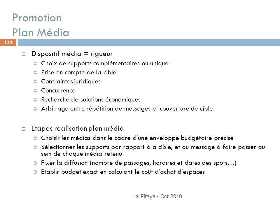 Promotion Plan Média La Pitaya - Oct 2010 134 Dispositif média = rigueur Choix de supports complémentaires ou unique Prise en compte de la cible Contr