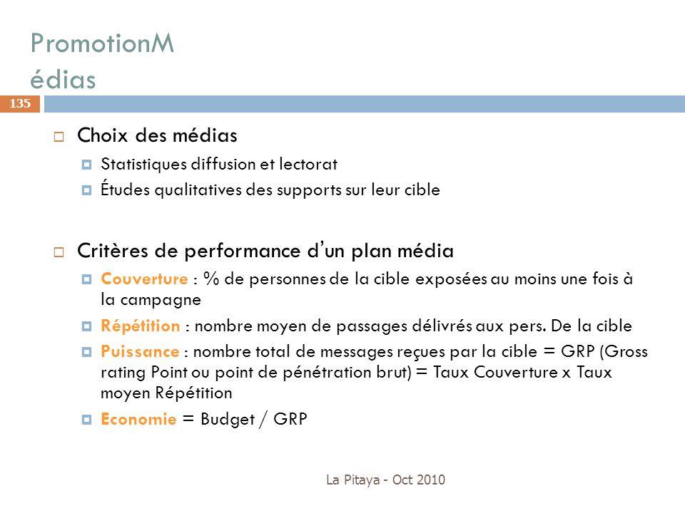 PromotionM édias La Pitaya - Oct 2010 135 Choix des médias Statistiques diffusion et lectorat Études qualitatives des supports sur leur cible Critères