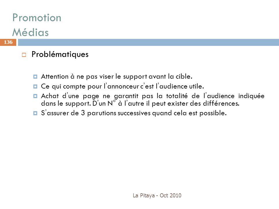 Promotion Médias La Pitaya - Oct 2010 136 Problématiques Attention à ne pas viser le support avant la cible. Ce qui compte pour lannonceur cest laudie