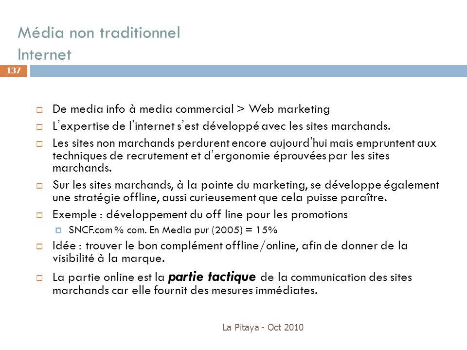 Média non traditionnel Internet La Pitaya - Oct 2010 137 De media info à media commercial > Web marketing Lexpertise de linternet sest développé avec