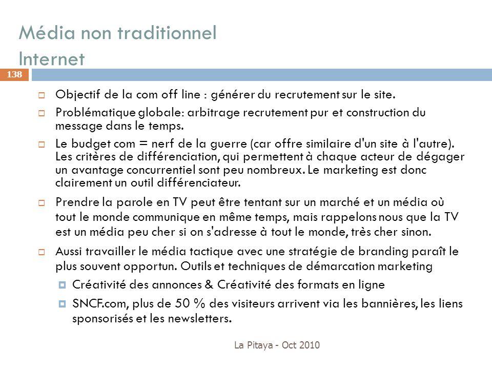 Média non traditionnel Internet La Pitaya - Oct 2010 138 Objectif de la com off line : générer du recrutement sur le site. Problématique globale: arbi