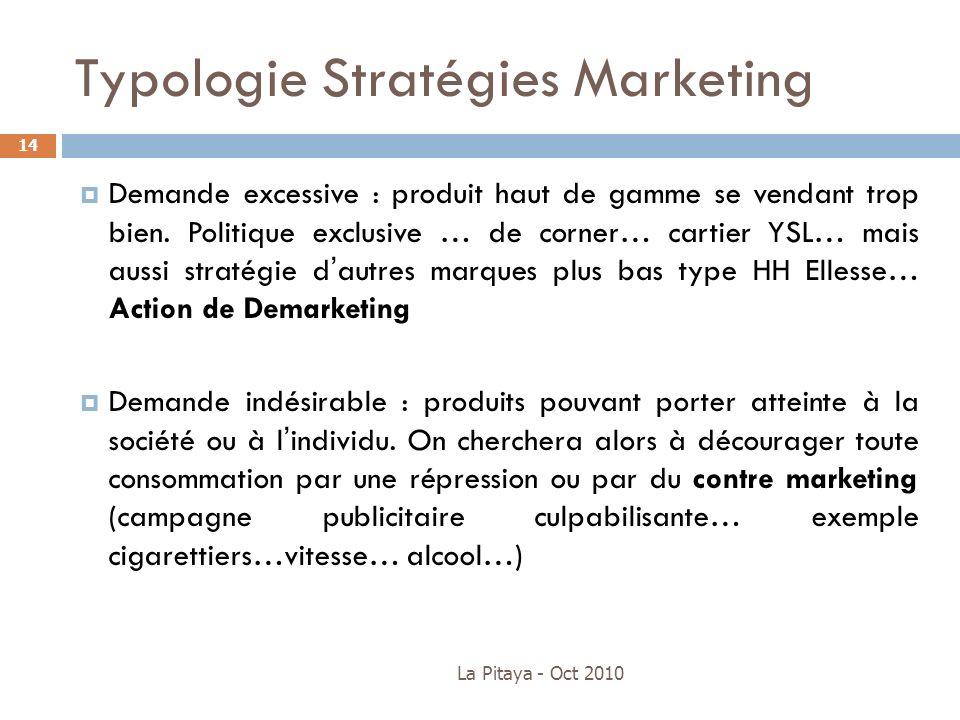 La Pitaya - Oct 2010 14 Demande excessive : produit haut de gamme se vendant trop bien. Politique exclusive … de corner… cartier YSL… mais aussi strat