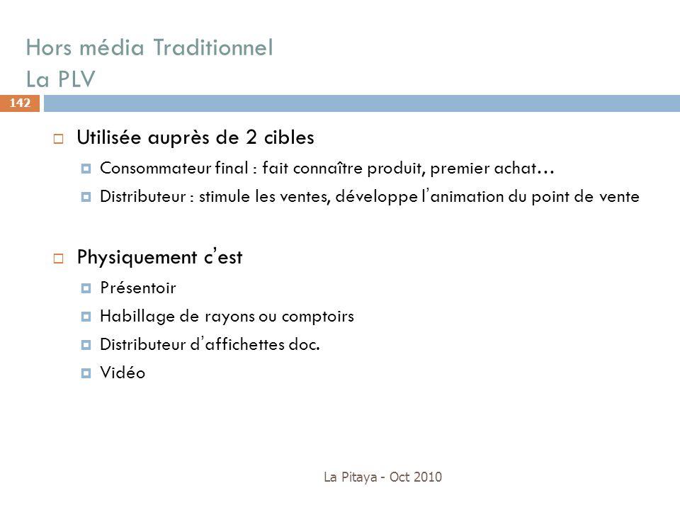 Hors média Traditionnel La PLV La Pitaya - Oct 2010 142 Utilisée auprès de 2 cibles Consommateur final : fait connaître produit, premier achat… Distri
