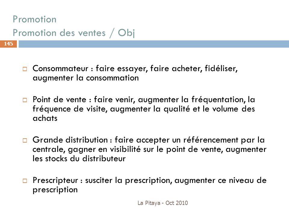 Promotion Promotion des ventes / Obj La Pitaya - Oct 2010 145 Consommateur : faire essayer, faire acheter, fidéliser, augmenter la consommation Point