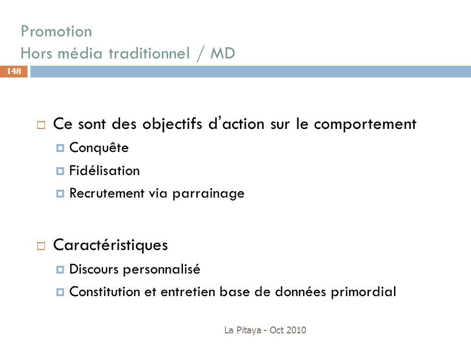 Promotion Hors média traditionnel / MD La Pitaya - Oct 2010 148 Ce sont des objectifs daction sur le comportement Conquête Fidélisation Recrutement vi
