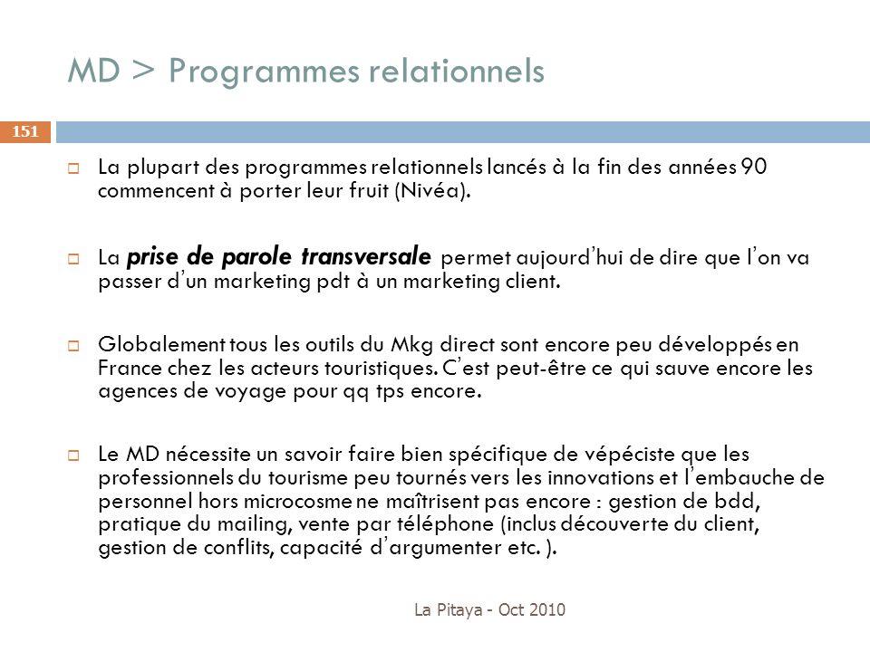 MD > Programmes relationnels La Pitaya - Oct 2010 151 La plupart des programmes relationnels lancés à la fin des années 90 commencent à porter leur fr
