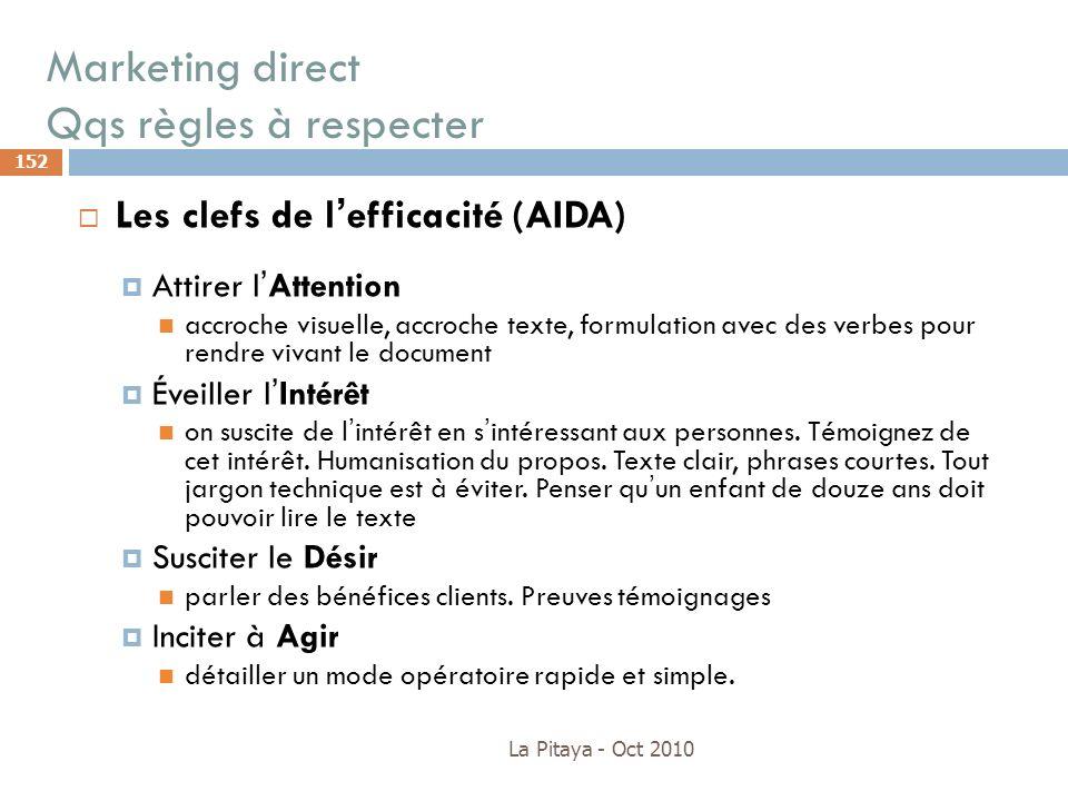 Marketing direct Qqs règles à respecter La Pitaya - Oct 2010 152 Les clefs de lefficacité (AIDA) Attirer lAttention accroche visuelle, accroche texte,