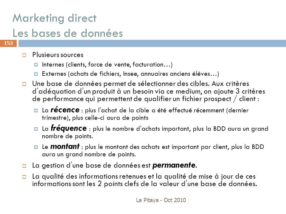 Marketing direct Les bases de données La Pitaya - Oct 2010 153 Plusieurs sources Internes (clients, force de vente, facturation…) Externes (achats de