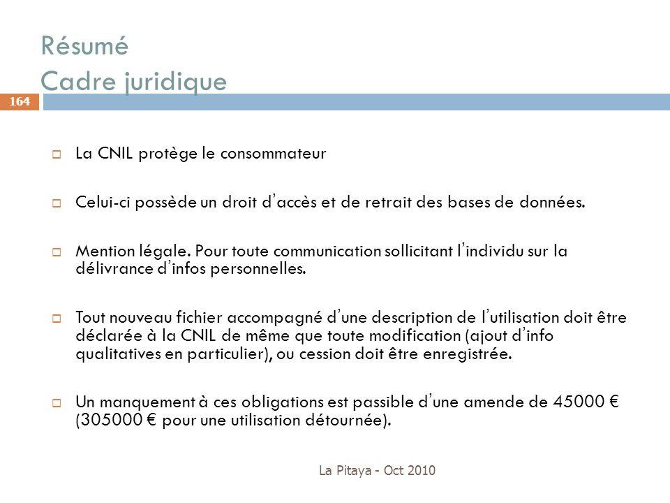 Résumé Cadre juridique La Pitaya - Oct 2010 164 La CNIL protège le consommateur Celui-ci possède un droit daccès et de retrait des bases de données. M