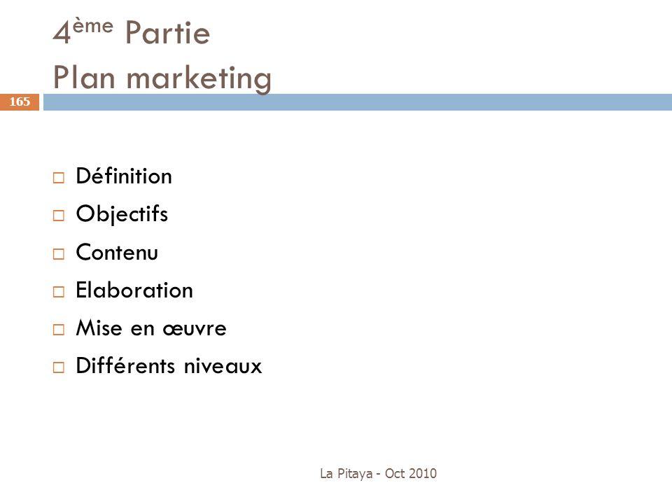 4 ème Partie Plan marketing La Pitaya - Oct 2010 165 Définition Objectifs Contenu Elaboration Mise en œuvre Différents niveaux