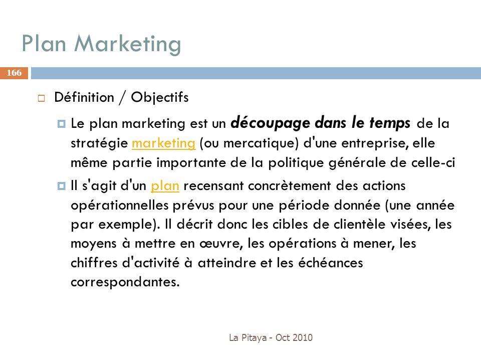Plan Marketing La Pitaya - Oct 2010 166 Définition / Objectifs Le plan marketing est un découpage dans le temps de la stratégie marketing (ou mercatiq