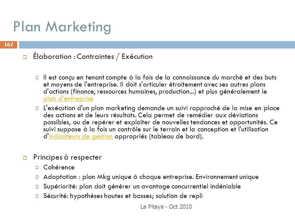 Plan Marketing La Pitaya - Oct 2010 167 Élaboration : Contraintes / Exécution Il est conçu en tenant compte à la fois de la connaissance du marché et