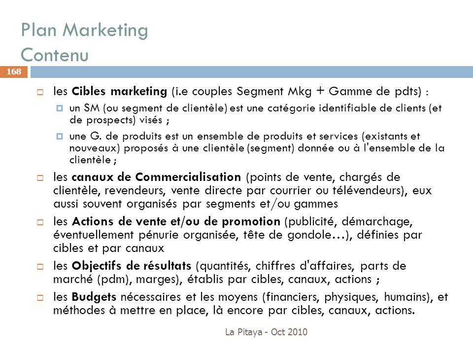 Plan Marketing Contenu La Pitaya - Oct 2010 168 les Cibles marketing (i.e couples Segment Mkg + Gamme de pdts) : un SM (ou segment de clientèle) est u
