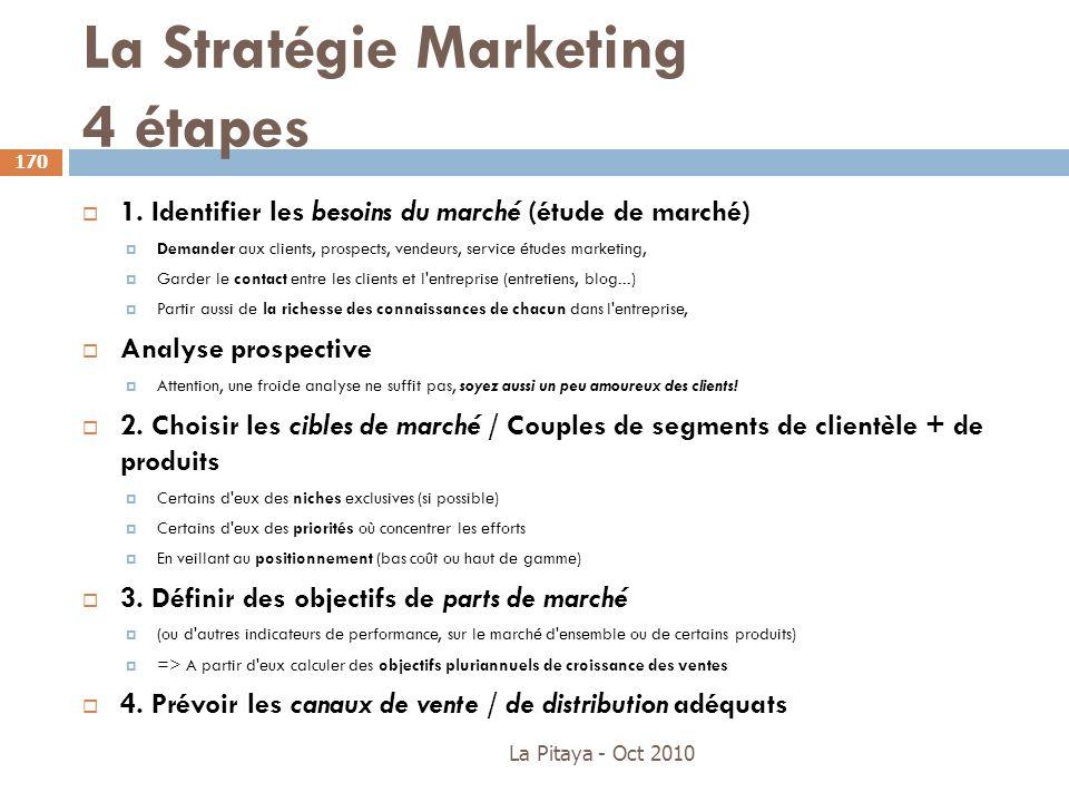 La Stratégie Marketing 4 étapes La Pitaya - Oct 2010 170 1. Identifier les besoins du marché (étude de marché) Demander aux clients, prospects, vendeu