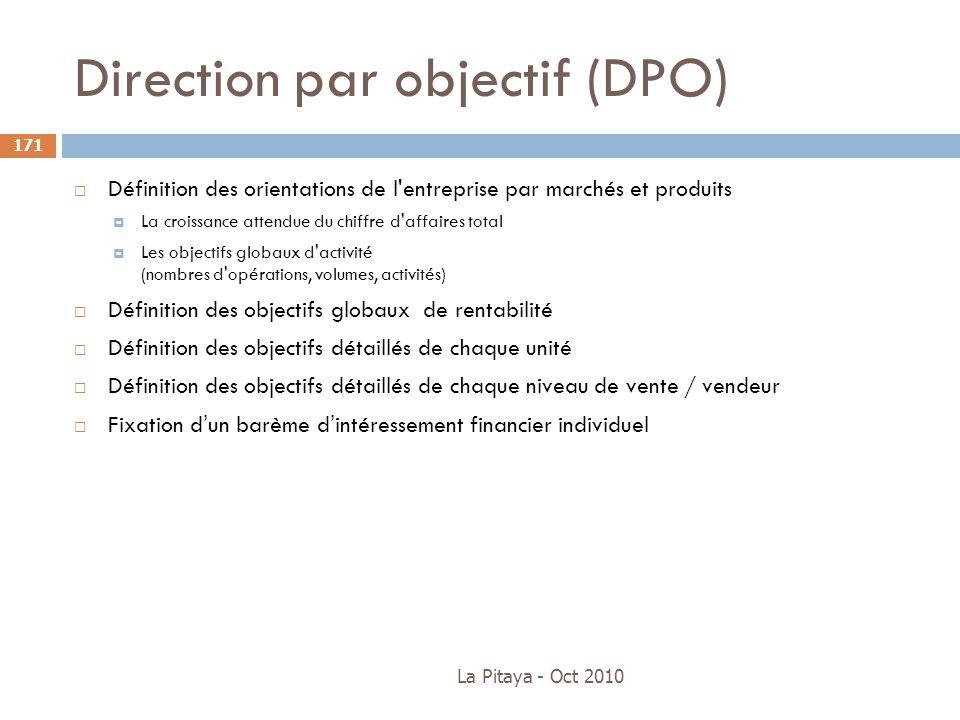 Direction par objectif (DPO) La Pitaya - Oct 2010 171 Définition des orientations de l'entreprise par marchés et produits La croissance attendue du ch