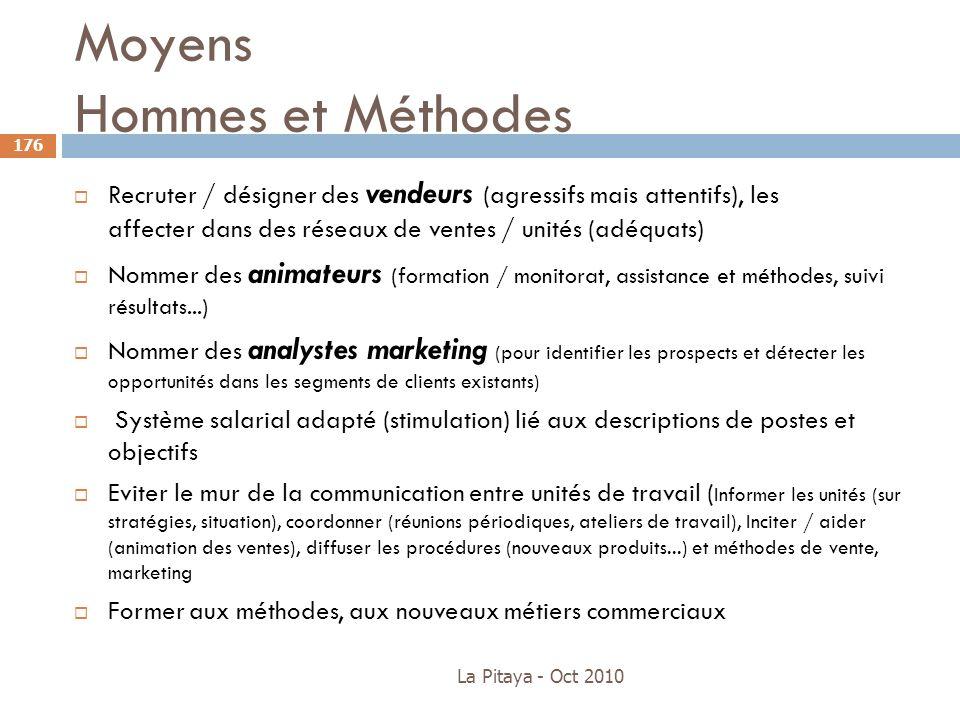 Moyens Hommes et Méthodes La Pitaya - Oct 2010 176 Recruter / désigner des vendeurs (agressifs mais attentifs), les affecter dans des réseaux de vente