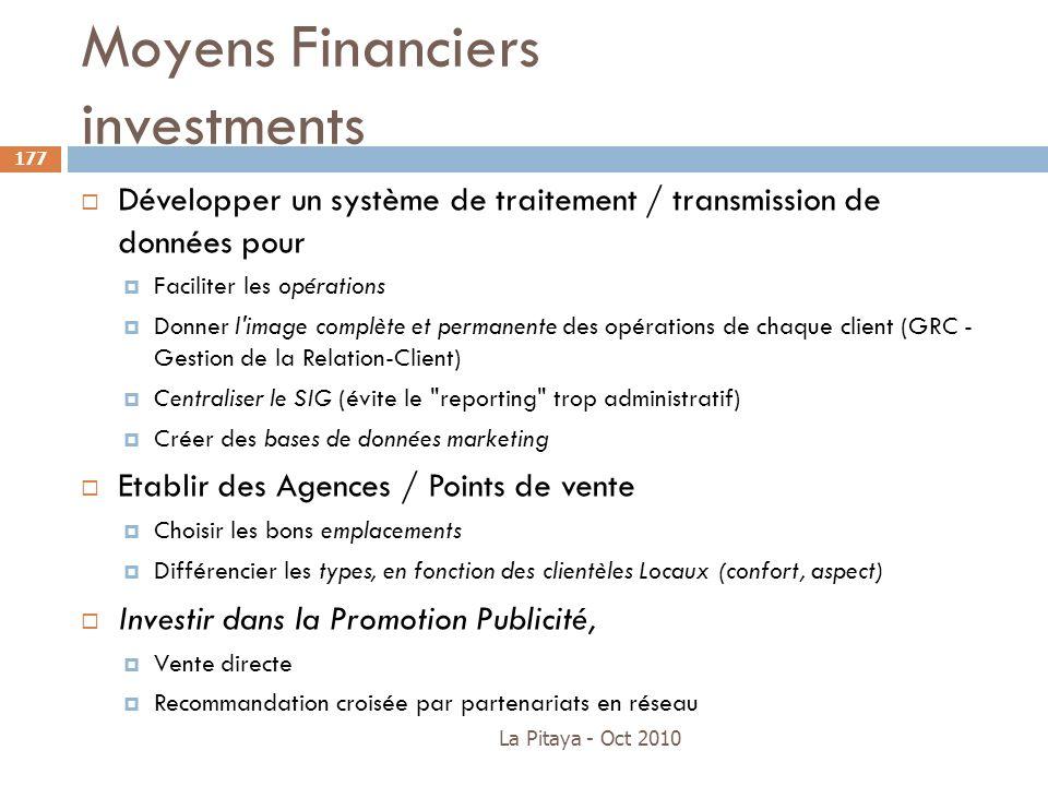 Moyens Financiers investments La Pitaya - Oct 2010 177 Développer un système de traitement / transmission de données pour Faciliter les opérations Don