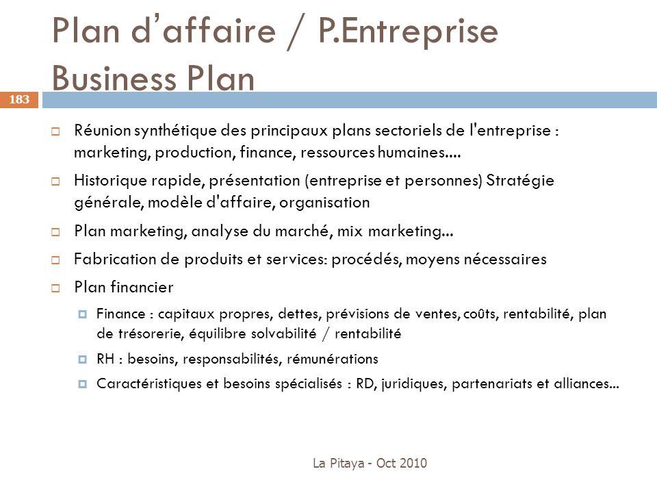 Plan daffaire / P.Entreprise Business Plan La Pitaya - Oct 2010 183 Réunion synthétique des principaux plans sectoriels de l'entreprise : marketing, p