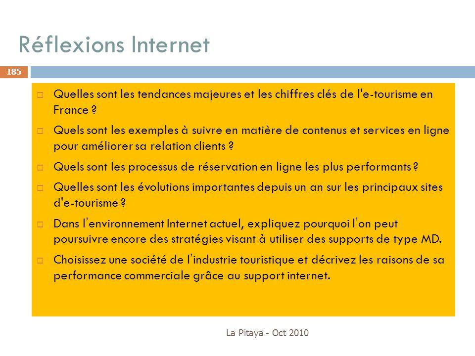 Réflexions Internet La Pitaya - Oct 2010 185 Quelles sont les tendances majeures et les chiffres clés de l'e-tourisme en France ? Quels sont les exemp