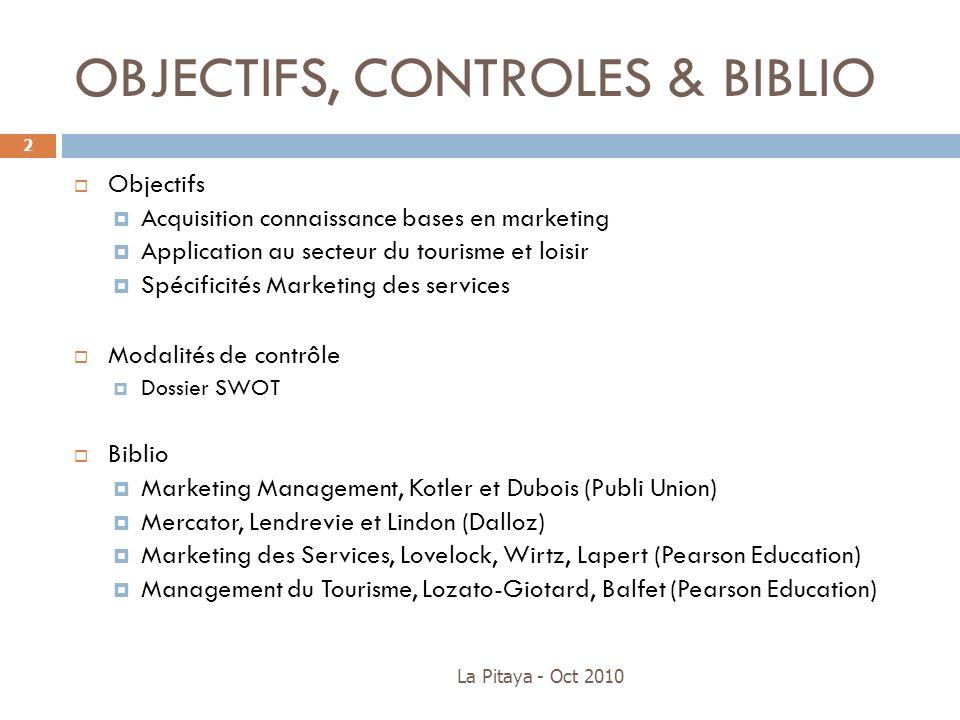 OBJECTIFS, CONTROLES & BIBLIO La Pitaya - Oct 2010 2 Objectifs Acquisition connaissance bases en marketing Application au secteur du tourisme et loisi