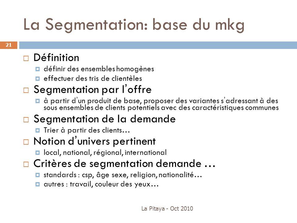 La Pitaya - Oct 2010 21 Définition définir des ensembles homogènes effectuer des tris de clientèles Segmentation par loffre à partir dun produit de ba