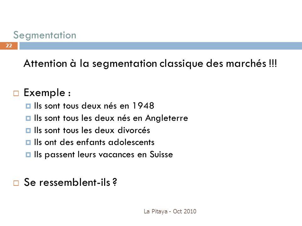 Segmentation La Pitaya - Oct 2010 22 Attention à la segmentation classique des marchés !!! Exemple : Ils sont tous deux nés en 1948 Ils sont tous les