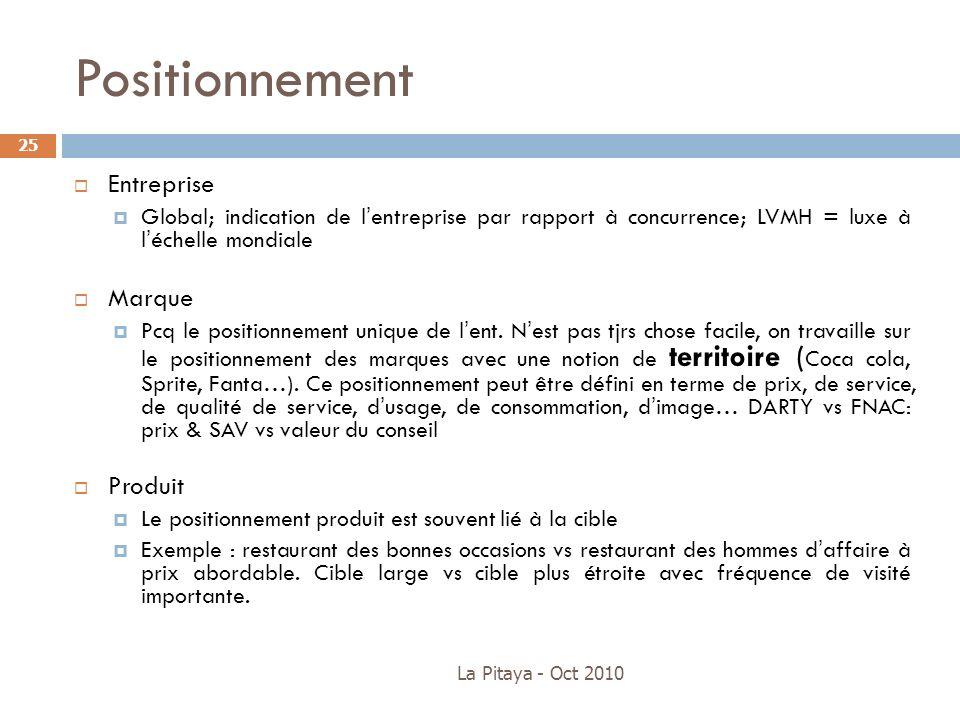 Positionnement La Pitaya - Oct 2010 25 Entreprise Global; indication de lentreprise par rapport à concurrence; LVMH = luxe à léchelle mondiale Marque
