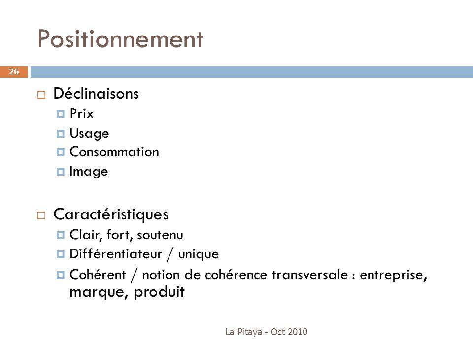 Positionnement La Pitaya - Oct 2010 26 Déclinaisons Prix Usage Consommation Image Caractéristiques Clair, fort, soutenu Différentiateur / unique Cohér