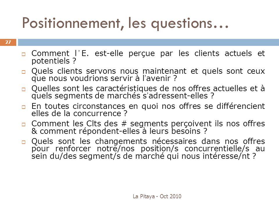 Positionnement, les questions… La Pitaya - Oct 2010 27 Comment lE. est-elle perçue par les clients actuels et potentiels ? Quels clients servons nous