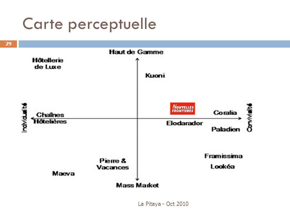 Carte perceptuelle La Pitaya - Oct 2010 29