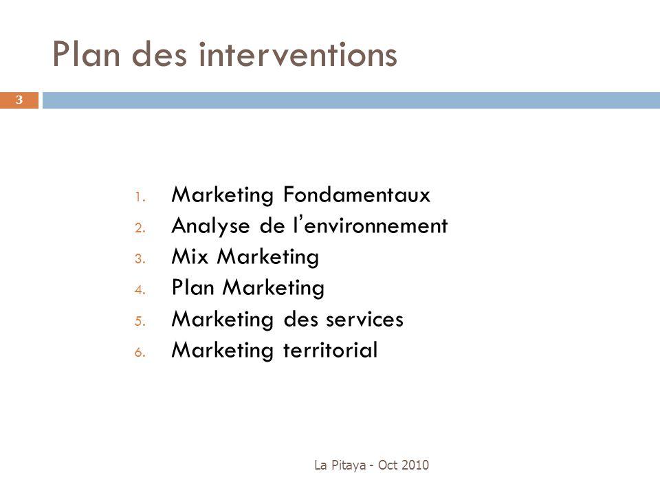 La Pitaya - Oct 2010 3 1. Marketing Fondamentaux 2. Analyse de lenvironnement 3. Mix Marketing 4. Plan Marketing 5. Marketing des services 6. Marketin