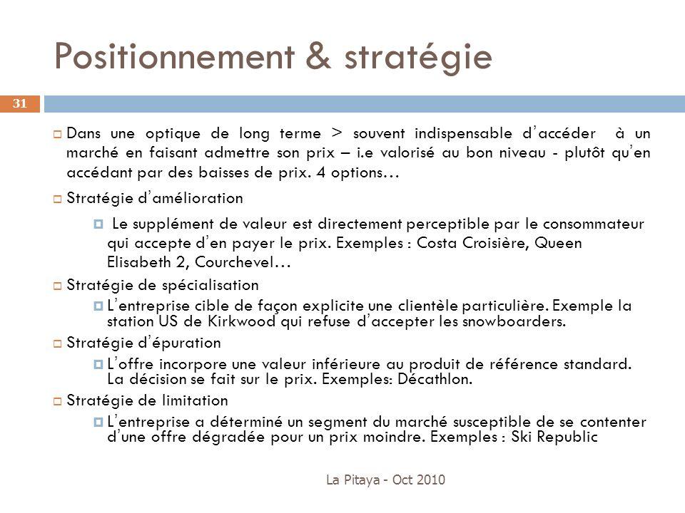 Positionnement & stratégie La Pitaya - Oct 2010 31 Dans une optique de long terme > souvent indispensable daccéder à un marché en faisant admettre son